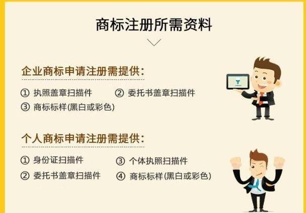 商标注册的流程详解【看这里】-万事惠申请商标代理